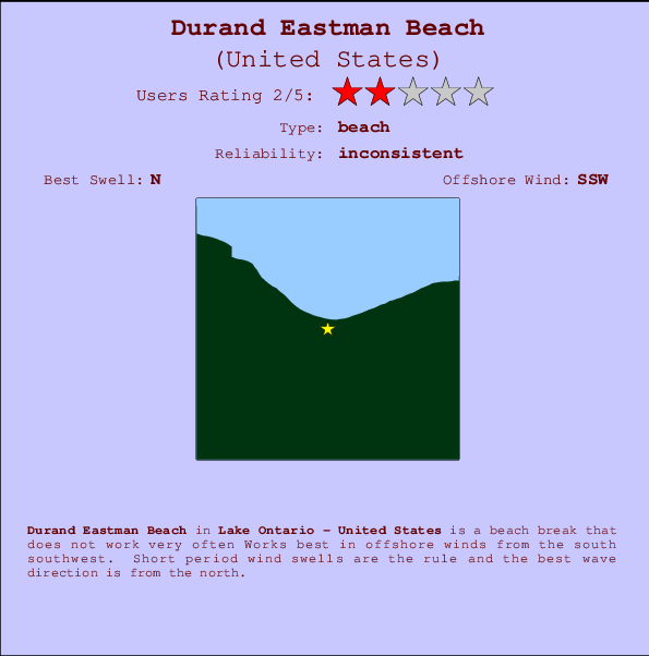 Durand Eastman Beach break location map and break info
