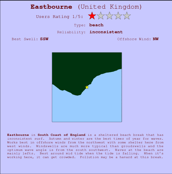 Eastbourne break location map and break info