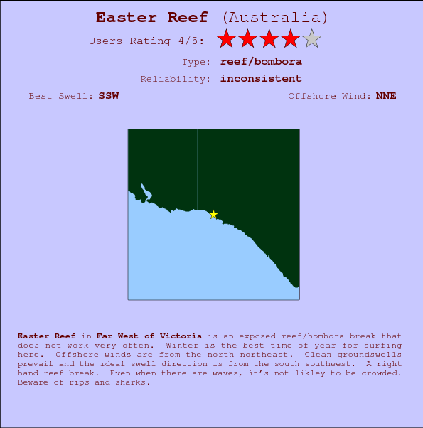 Easter Reef break location map and break info