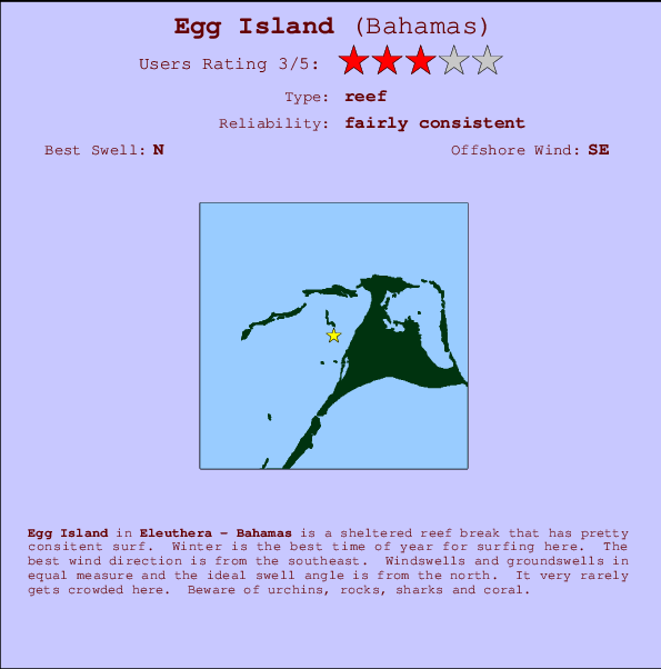 Egg Island break location map and break info