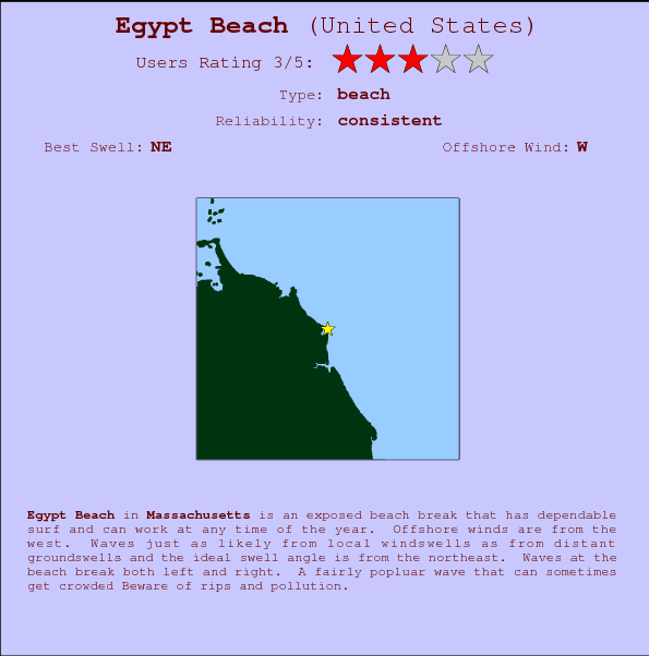 Egypt Beach break location map and break info