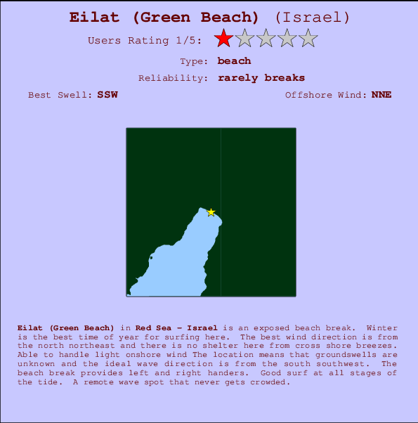 Eilat (Green Beach) break location map and break info