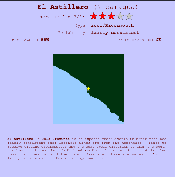 El Astillero break location map and break info