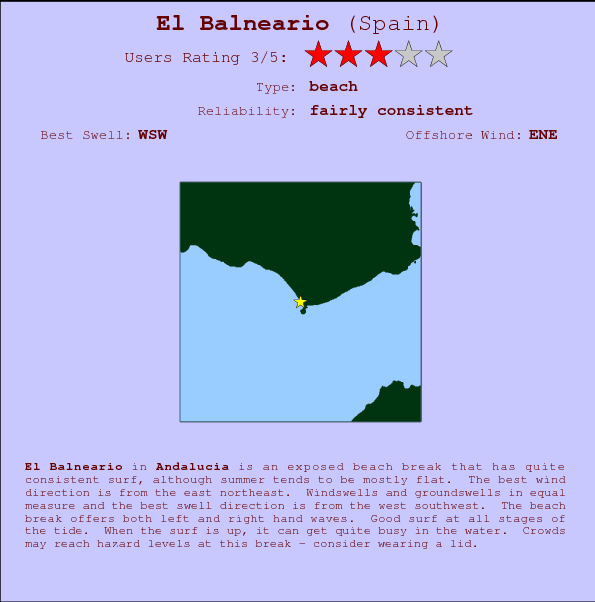 El Balneario break location map and break info