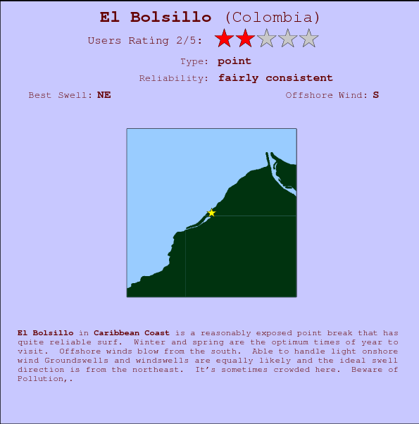 El Bolsillo break location map and break info