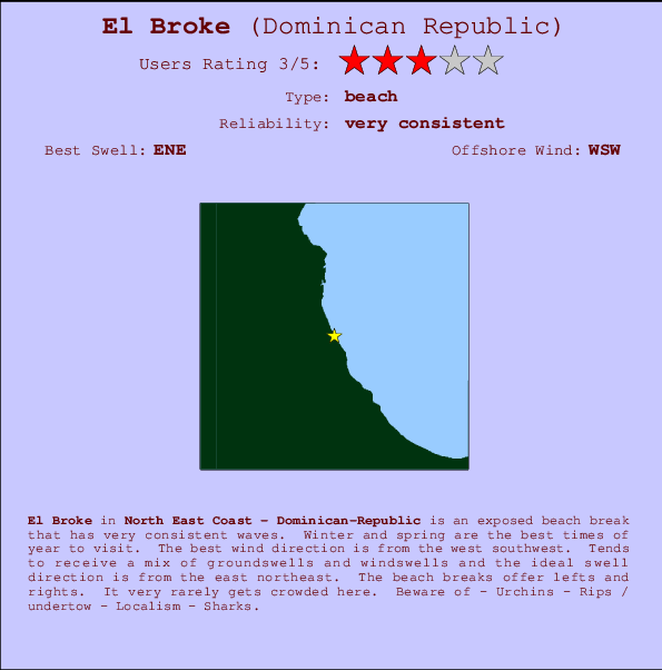 El Broke break location map and break info