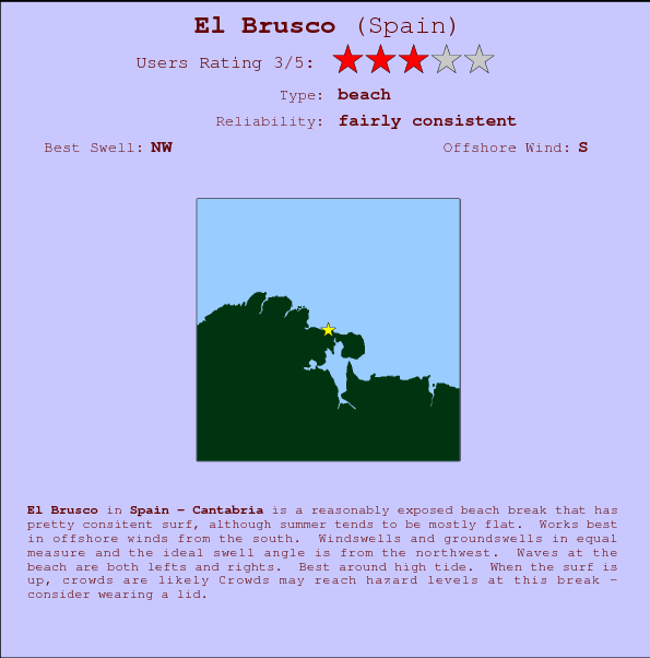 El Brusco break location map and break info