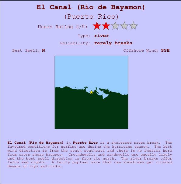 El Canal (Rio de Bayamon) break location map and break info