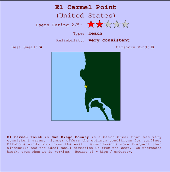 El Carmel Point break location map and break info