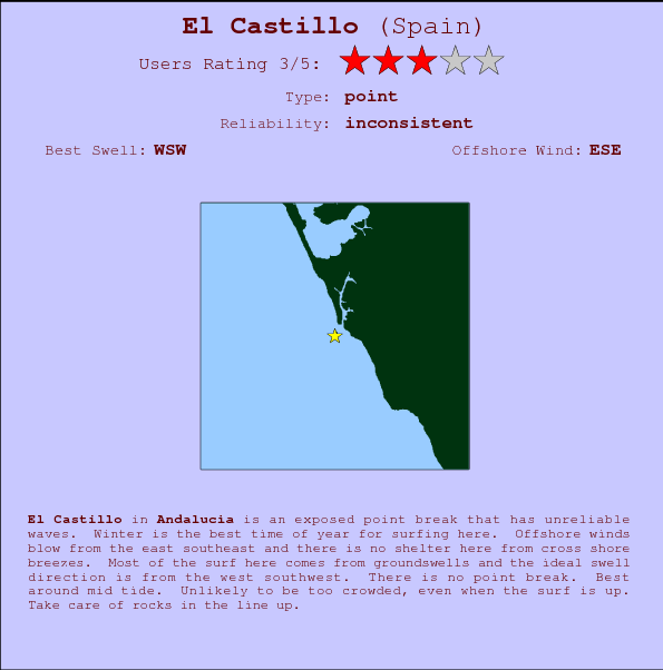 El Castillo break location map and break info