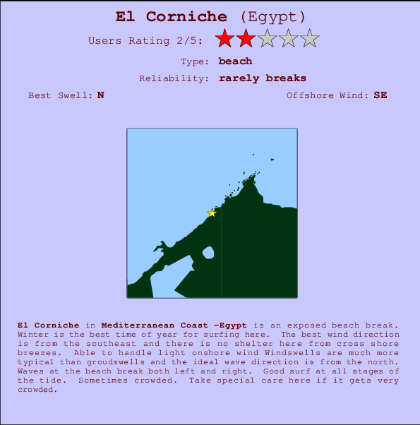 El Corniche break location map and break info