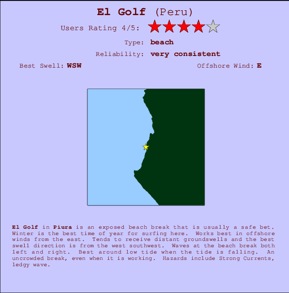 El Golf break location map and break info