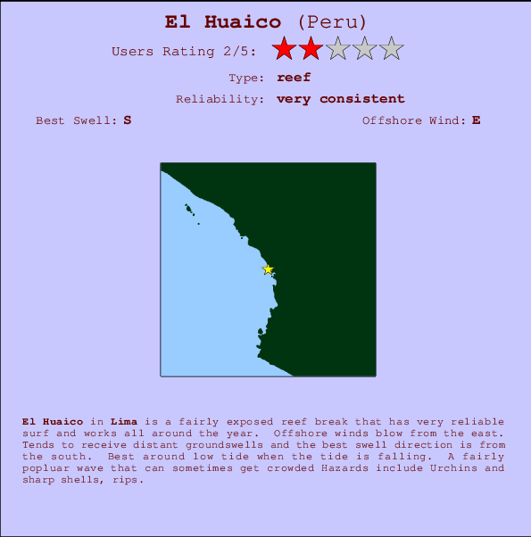 El Huaico break location map and break info
