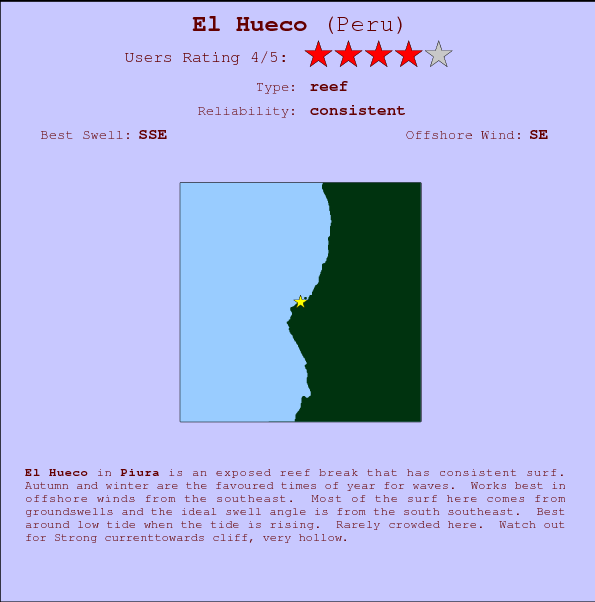 El Hueco break location map and break info