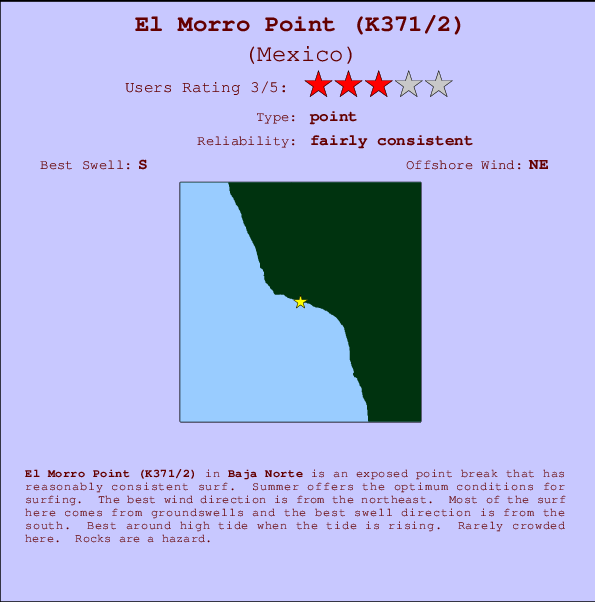 El Morro Point (K371/2) break location map and break info
