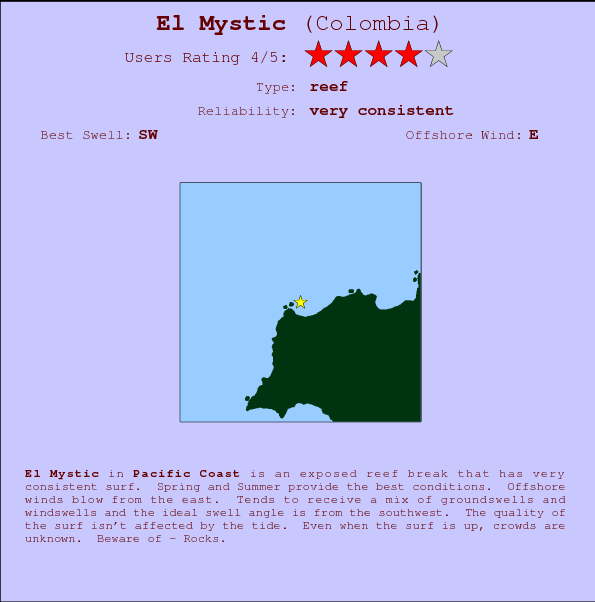 El Mystic break location map and break info