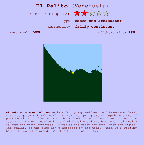 El Palito break location map and break info