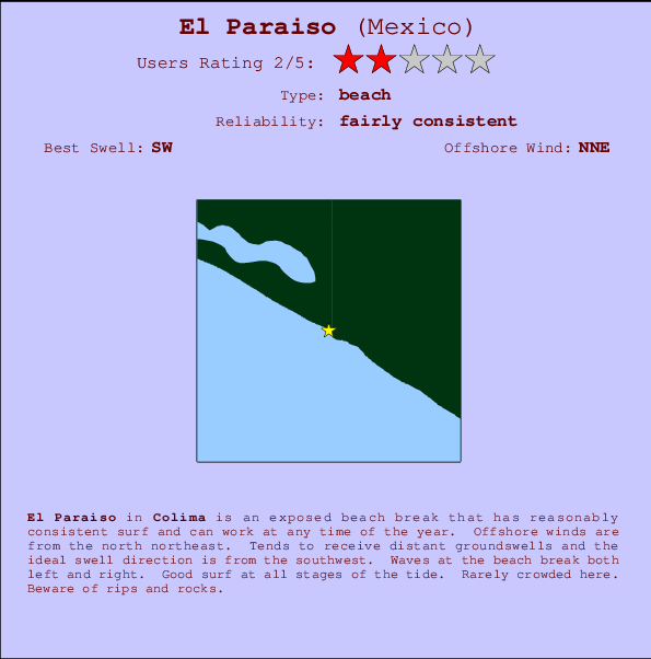 El Paraiso break location map and break info