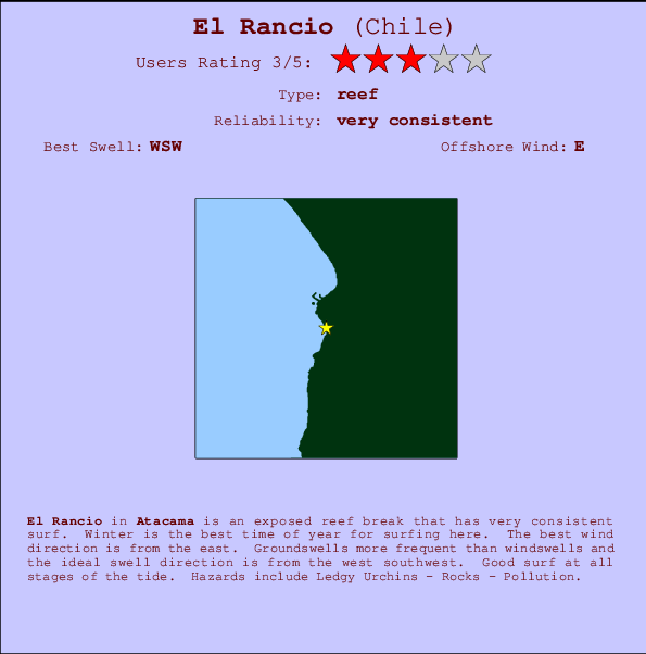 El Rancio break location map and break info