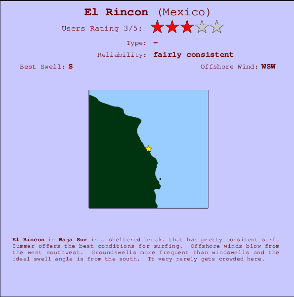 El Rincon break location map and break info