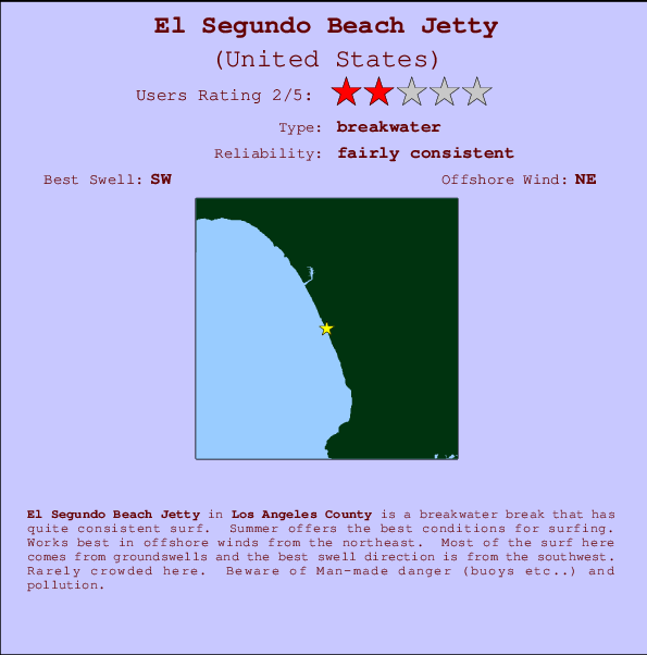 El Segundo Beach Jetty break location map and break info