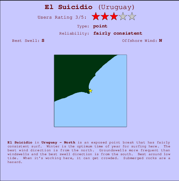 El Suicidio break location map and break info
