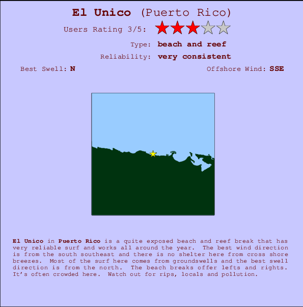El Unico break location map and break info