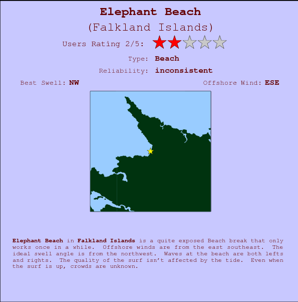 Elephant Beach break location map and break info