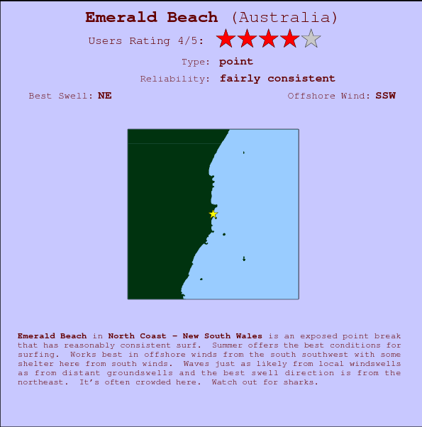 Emerald Beach break location map and break info