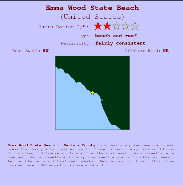 Emma Wood State Beach break location map and break info