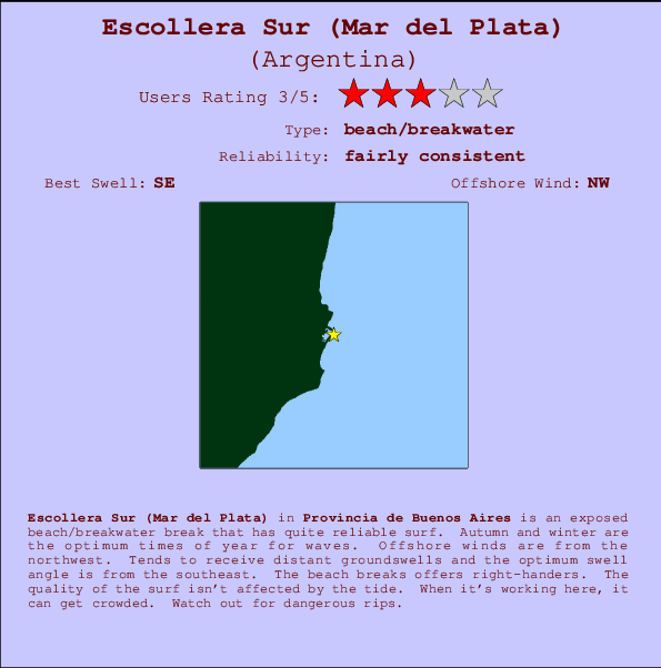 Escollera Sur (Mar del Plata) break location map and break info