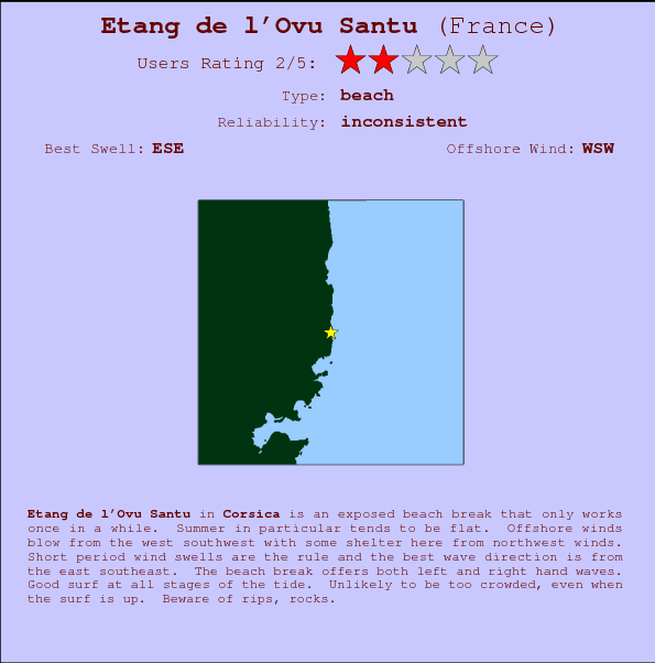 Etang de l'Ovu Santu break location map and break info