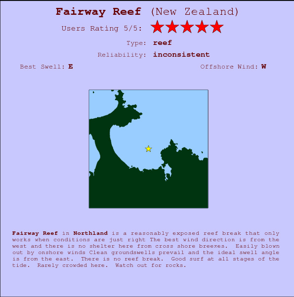 Fairway Reef break location map and break info