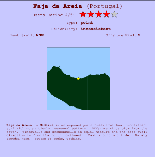 Faja da Areia break location map and break info