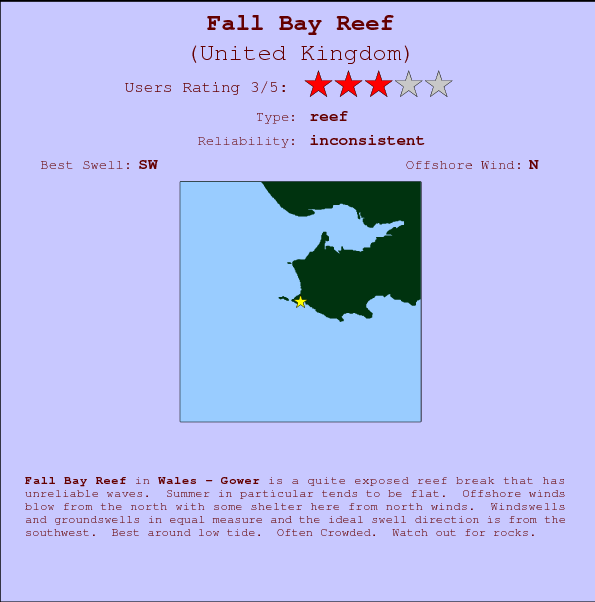 Fall Bay Reef break location map and break info