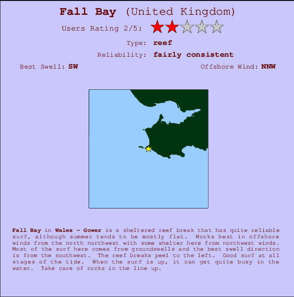 Fall Bay break location map and break info