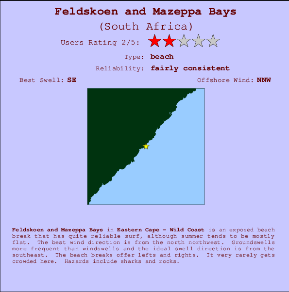 Feldskoen and Mazeppa Bays break location map and break info