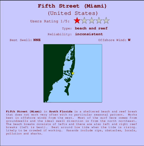 Fifth Street (Miami) break location map and break info
