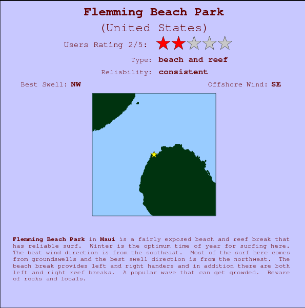 Flemming Beach Park break location map and break info