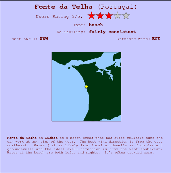 Fonte da Telha break location map and break info