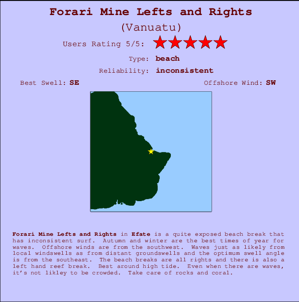 Forari Mine Lefts and Rights break location map and break info
