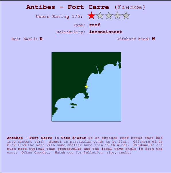 Antibes - Fort Carre break location map and break info