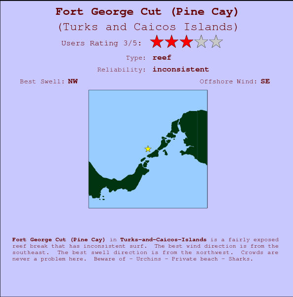 Fort George Cut (Pine Cay) break location map and break info