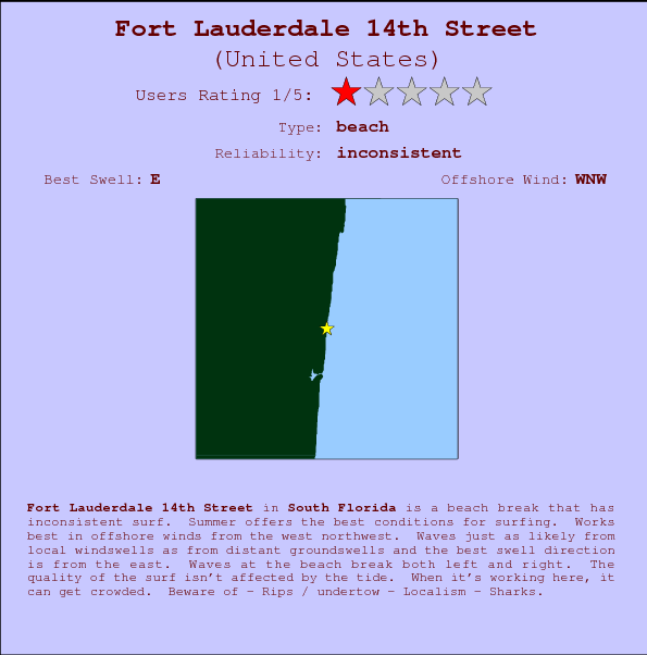 Fort Lauderdale 14th Street break location map and break info