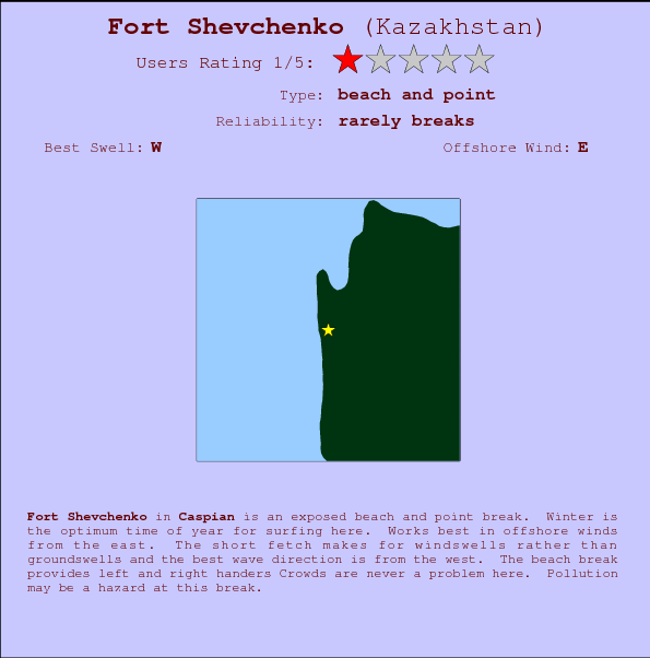 Fort Shevchenko break location map and break info
