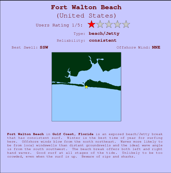 Fort Walton Beach Surf Forecast and Surf Reports (Florida - Gulf, USA)