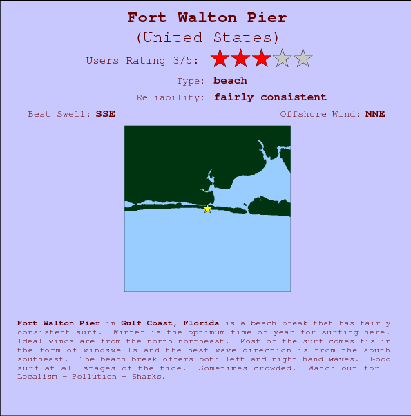 Fort Walton Pier break location map and break info