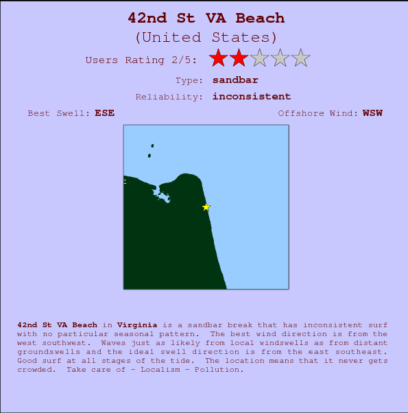 42nd St VA Beach break location map and break info
