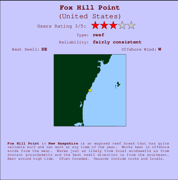 Fox Hill Point break location map and break info
