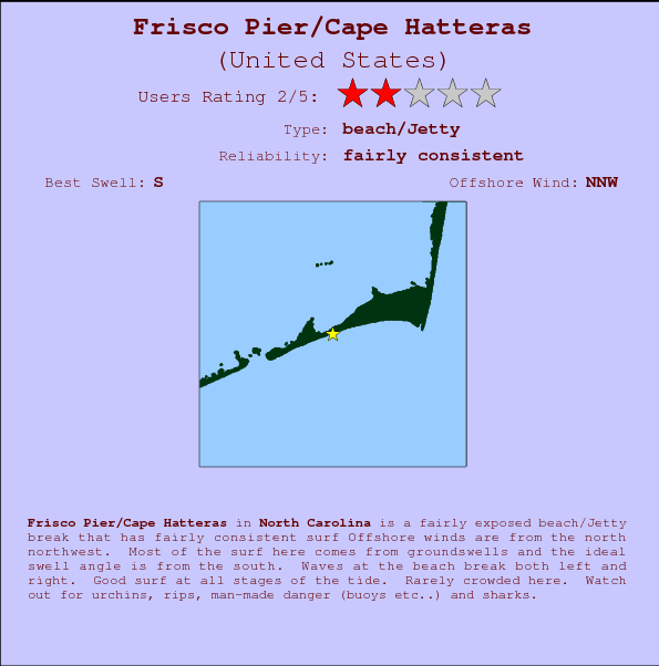 Frisco Pier/Cape Hatteras break location map and break info
